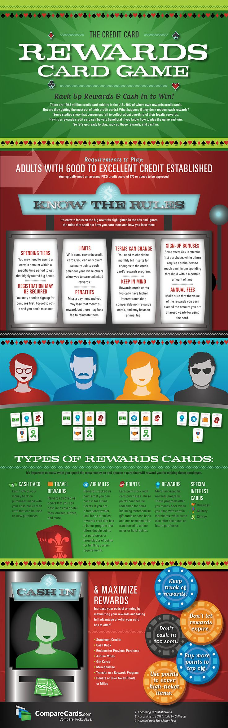 28 best all about rewards credit cards images on pinterest credit earning rewards is one of the best reasons to use a credit card this fun reheart Image collections