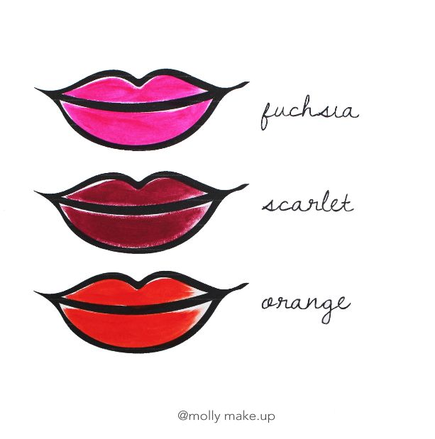 Gorgeous Lips For Summer