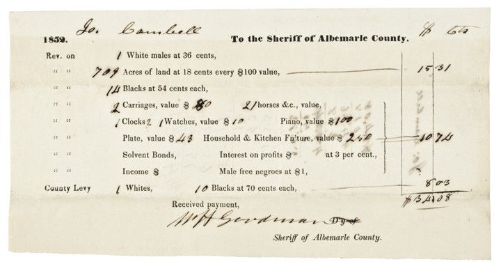 1852 Virginia Tax Form For 14 Blacks and Male FREE NEGROES Products - tax form