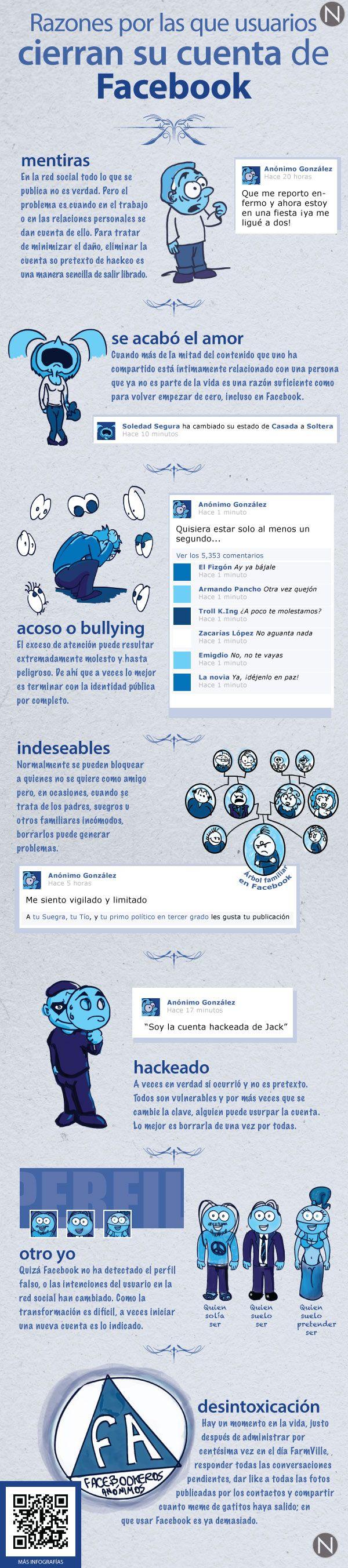 Razones para cerrar una cuenta de FaceBook #infografia