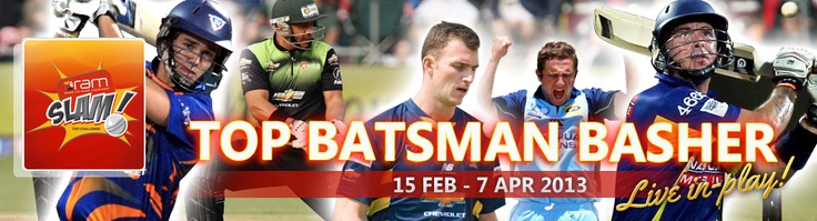 The 2013 Ram Slam T20 Challenge - Top Batsman Basher Promotion