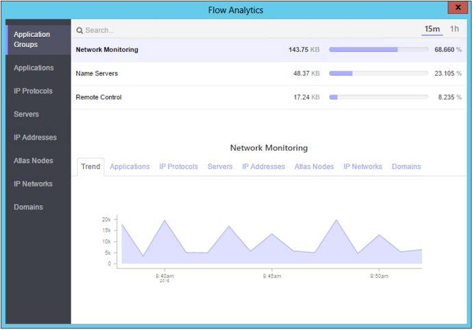NetCrunch achieves Cisco Compatibility Certification With the Cisco Solution Partner Program #SysAdmin #Cisco #CiscoLab #DevOps #DataViz #SNMP