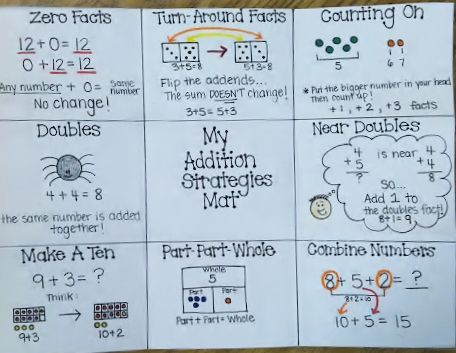 Add and Subtract - Ms. Poston's 3rd Grade Class