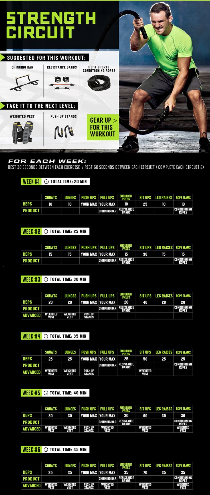 Exclusive Everlast Workout: Strength Circuit
