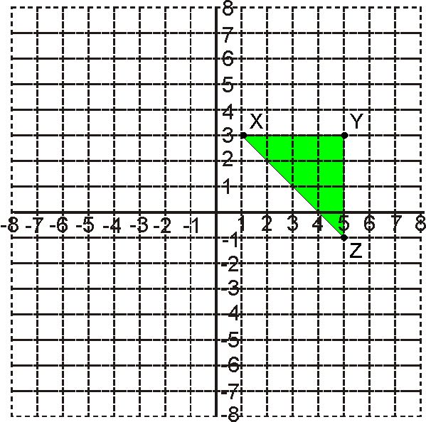 18 best Coordinate planes images on Pinterest Teaching math - numbered graph paper template