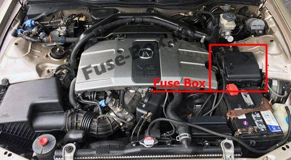Acura Rl Ka9 1996 1997 1998 1999 2000 2001 2002 2003 2004 Fuse Box Location Fuse Box Acura Fuses