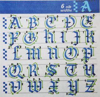 Mis ratos libres y otros aburridos: GOTHIC font guide