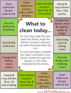 Rotating Daily Cleaning Schedule   When it comes to cleaning schedules, one size does not fit all. Here are some questions to ask yourself to help you develop a schedule that works for you.