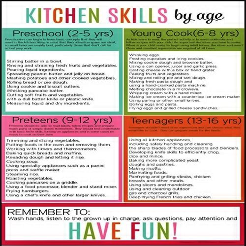 1000 Images About Child Development On Pinterest 5