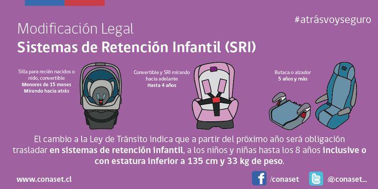 Nueva forma de transportar niños: Hasta $132.000 arriesgan quienes no cumplan los requisitos - Nacional - 24horas