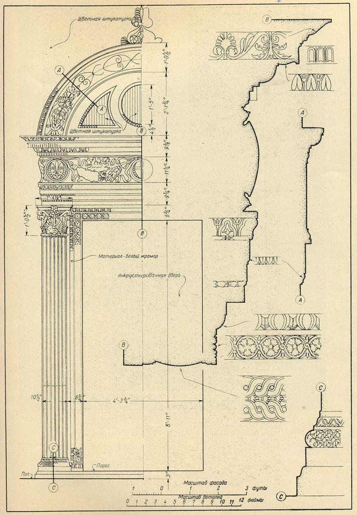 Флоренция. Дверной проем и детали в палаццо Веккио. Двери и порталы в итальянской архитектуре