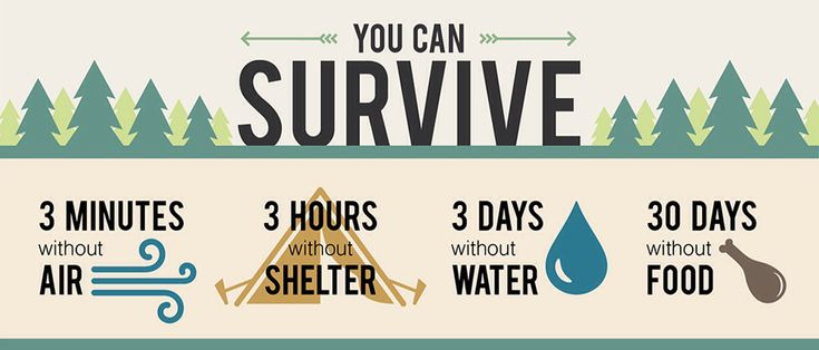 Survival priorities