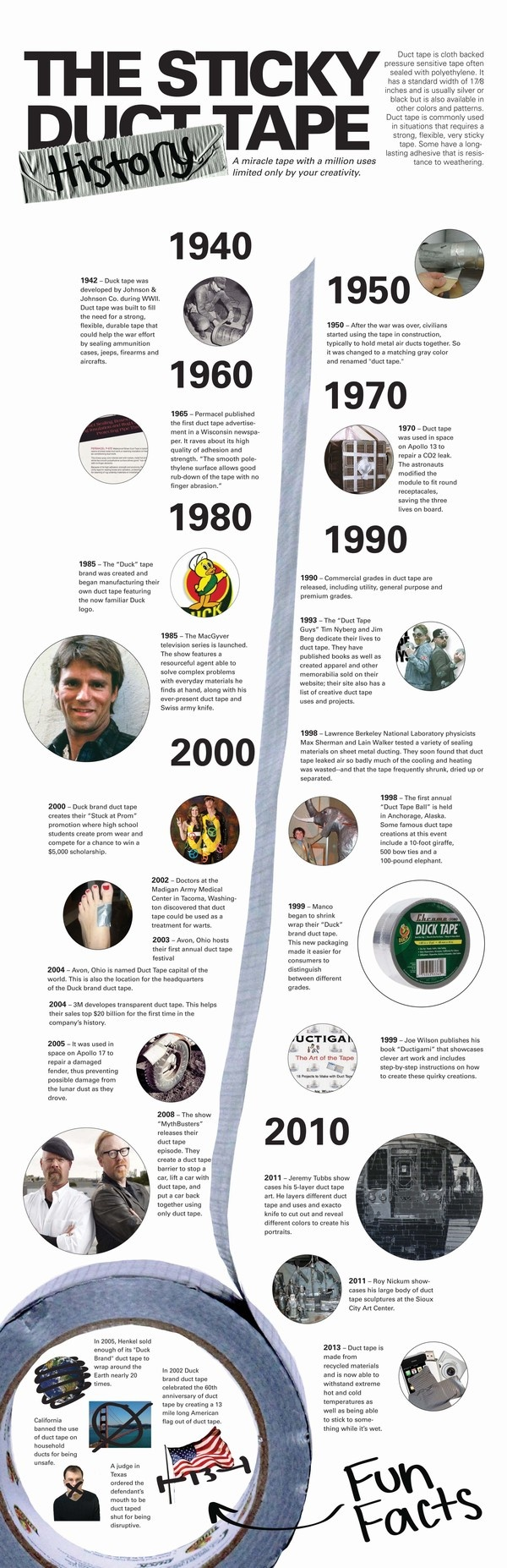 Duct Tape: Timeline & Concept Map by Kim Daley, via Behance. Duck Tape (additionally referred to as military tape) was developed in WWII in-order to form a water proof seal on ammunition cases. Permacell, a medical division of the company Johnson and Johnson, invented the original version of duck tape as a product that is strong yet can be applied with one hand.