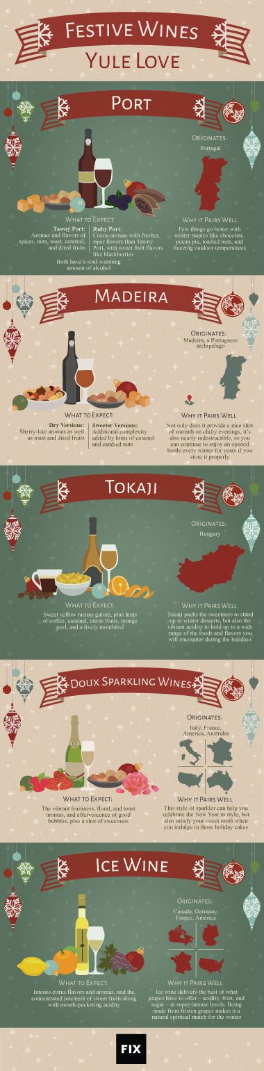 Wines for the Holidays | Fix.com great infographic from Joe Roberts, just in time for the holidays!