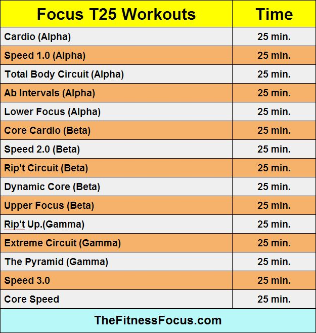 T25 Workout Schedule – Quotes of the Day
