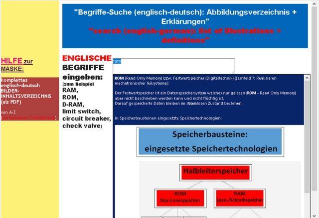 Englisch Deutsch Bildworterbuch Mechatronik Mit Erklaerungen De Englisch Ubersetzungen Kfz Technik Bild 1 Bildworterbuch Englisch Deutsch Worterbuch