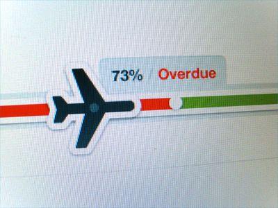 Flightplan_timeline