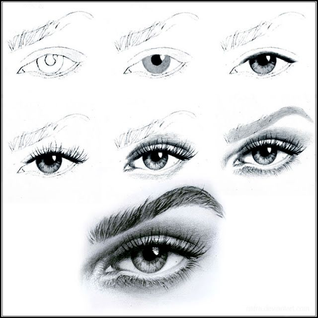 desenho  olhos a lapis