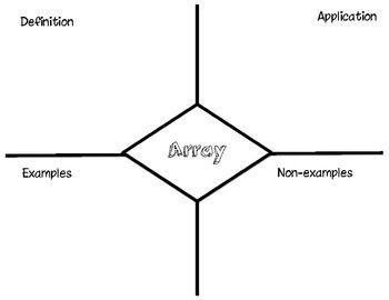 Grades 6th, 7th and 8th Grade Common Core Math Vocabulary