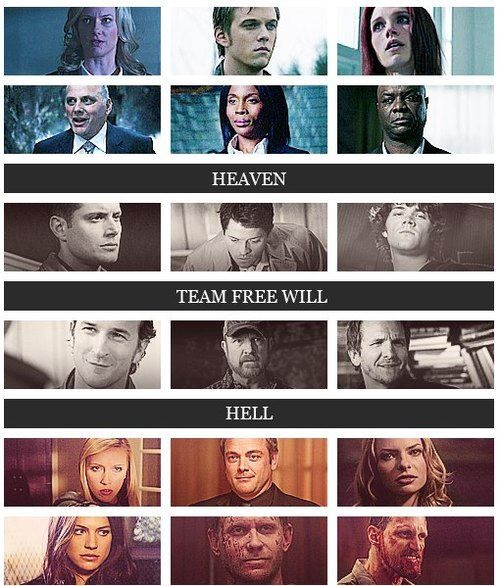 Team Free Will (the willing and unwilling), Team Heaven and Team Hell #Supernatural