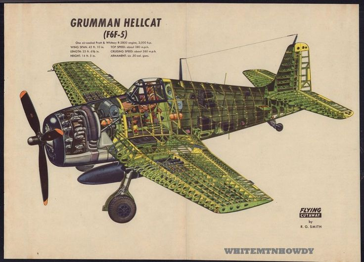 1945 WW II GRUMMAN Hellcat F6F-5 Cutaway Aircraft WWII Centerfold Spread