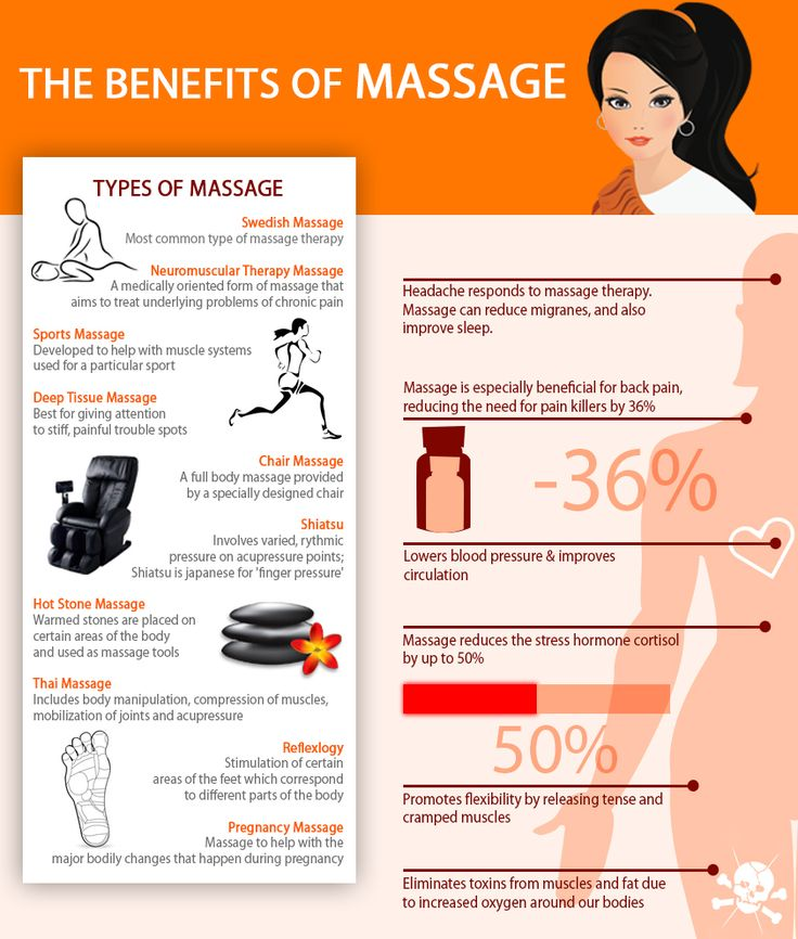 84 Best Benefits Of Body Massage Images On Pinterest -6400