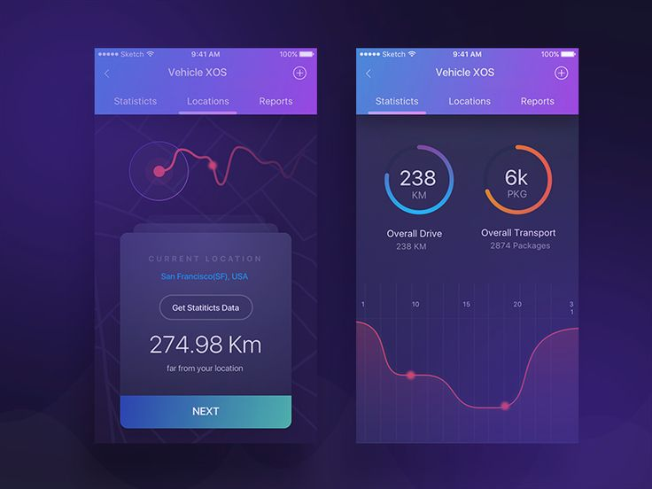Weekly Inspiration for Designers #85