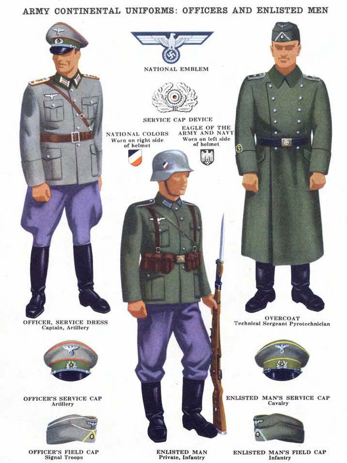 German Army Uniforms.   These images were made by the U.S. Army  for a 1945 manual.  They are quite accurate, although colors may be slightly off which makes sense because real uniforms were prone to fade and change color.