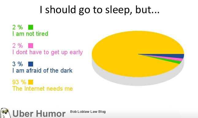 This is me, right now. Except being afraid of the dark, I love darkness.