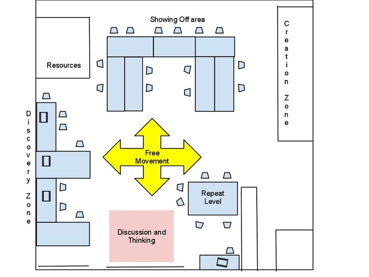 7 best UDL images on Pinterest Alternative, Classroom setup and - classroom seating arrangement templates
