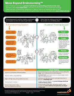 use of collaborative and cooperative learning essay