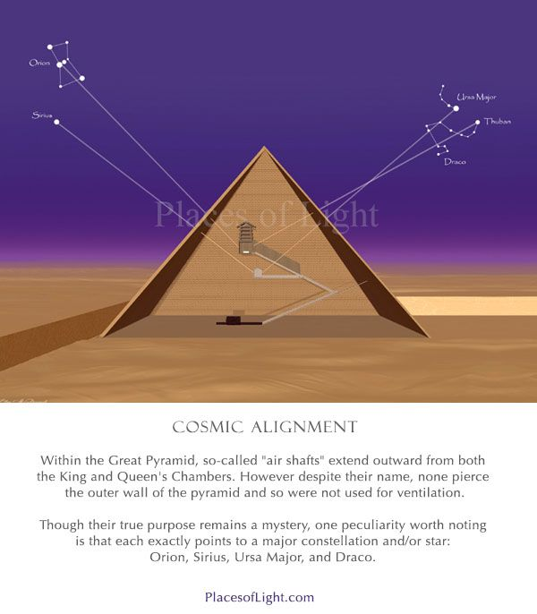theories of pyramid creation