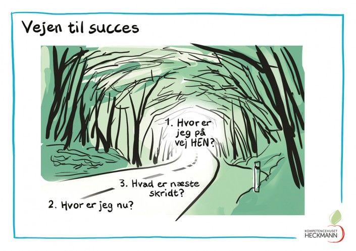"A4, ""Vejen til succes"""