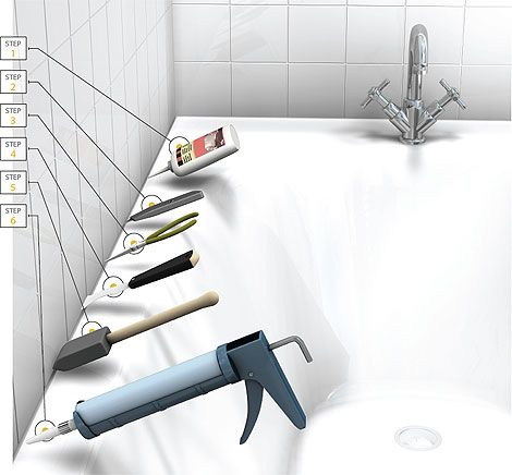 How to Remove Caulk in 6 easy steps. Must do this soon - bathtub will thank me!