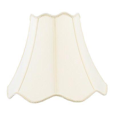 Buy lamp fittings