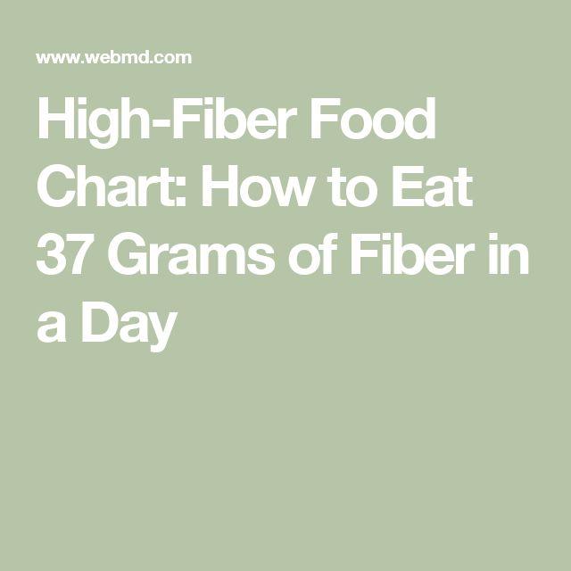 how to eat a high fiber diet