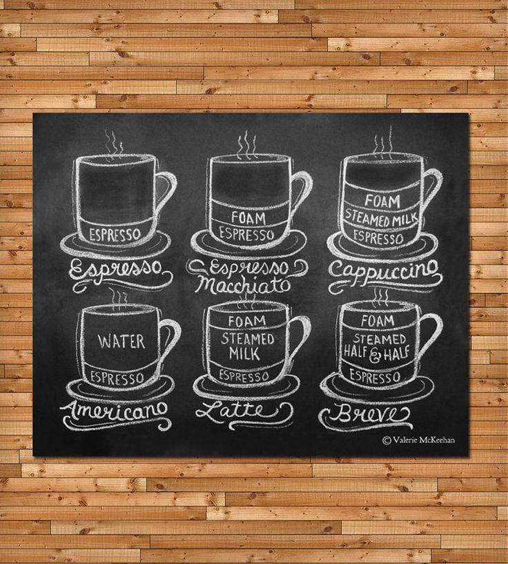 Guide To Coffee Drinks Chalkboard Art Kit . I love coffee