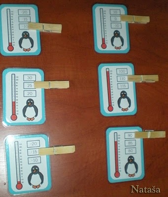 activity for reading a thermometer