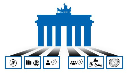 BMW BERLIN-MARATHON ::: SCC | EVENTS ::: SCC | EVENTS