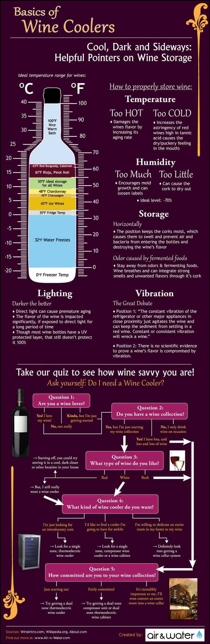 """Cool, dark and Sideways"" Infographic on wine storage conditions to protect any bottles you might want to hang onto for a while."