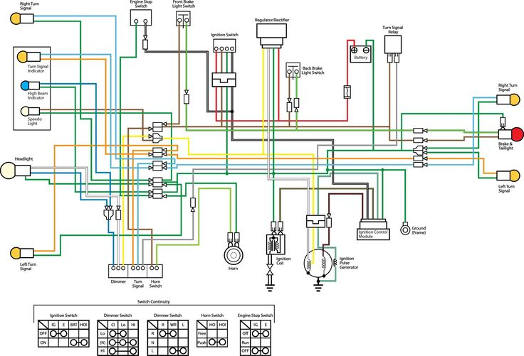 12+ Honda Wave 100 Motorcycle Wiring Diagram - - # ...