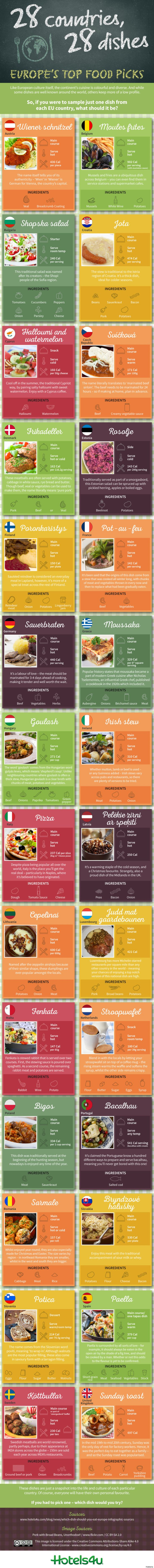 Europe on a plate: 28 countries, 28 dishes. Europe's top foods
