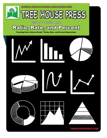 A free Ontario grade 7 math strand lesson: Ratio, Rate, and Percent.