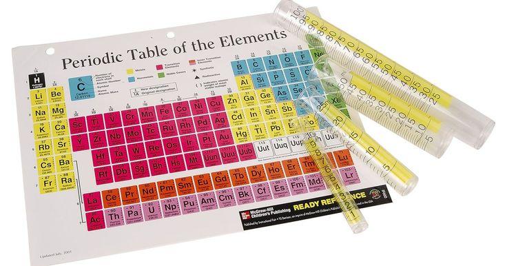 Isótopos comunes de bario. El bario es un elemento químico cuyo número atómico es 56, lo que significa que su núcleo contiene 56 protones. Su símbolo químico es Ba. El bario es un metal altamente reactivo de color blanco plateado que nunca se encuentra en estado puro en la naturaleza, ya que reacciona con el aire. La forma natural del bario es una mezcla de siete isótopos ...