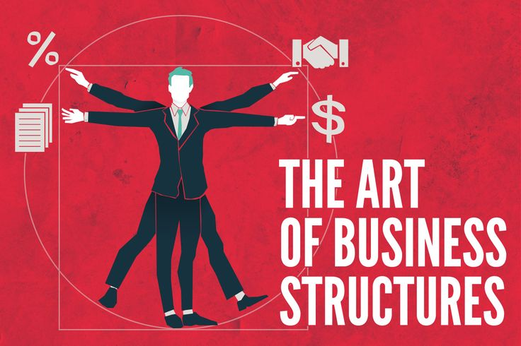 relationship between structure culture and business The relationship between the structure, culture, and management styles in  tescos  organisational structure, culture, and management style of a business.