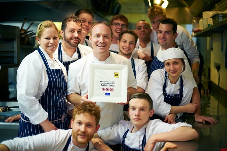 Chef Training Programme