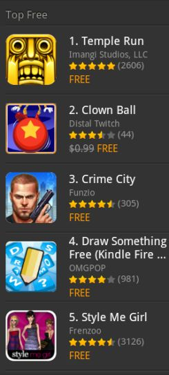 About Free Kindle Fire Games; From http://www.lovemyfire.com/about-free-kindle-games.html
