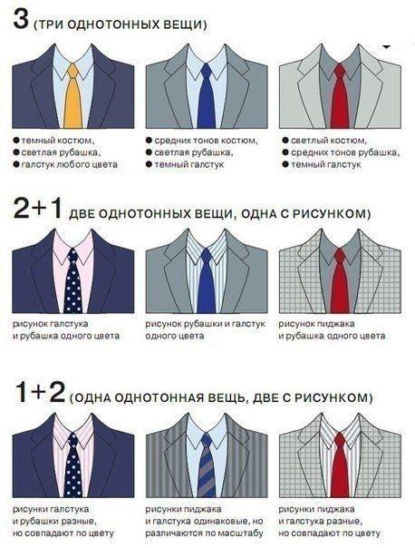 Как подобрать галстук к пиджаку и рубашке