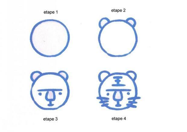 Apprendre à dessiner Une tête de tigre - Dessins simples