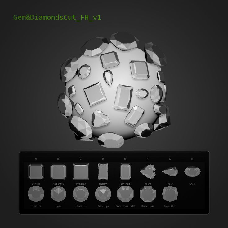 Zbrush 3d Brushes Download - ohiofasr